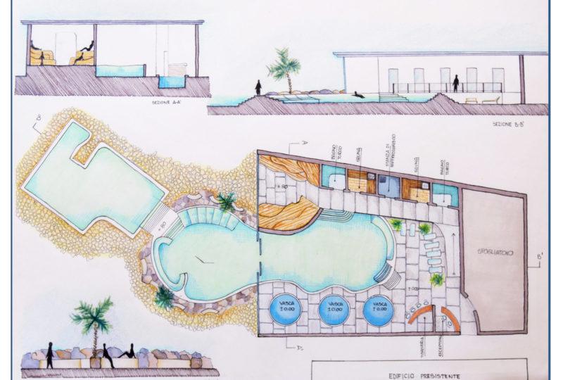 SPA per Resort